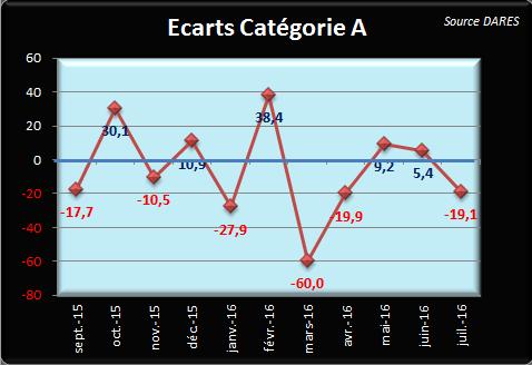 EcartsCatA