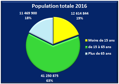 population2016